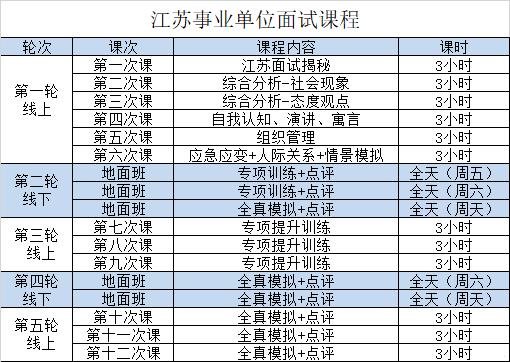 江苏事业课程表.png