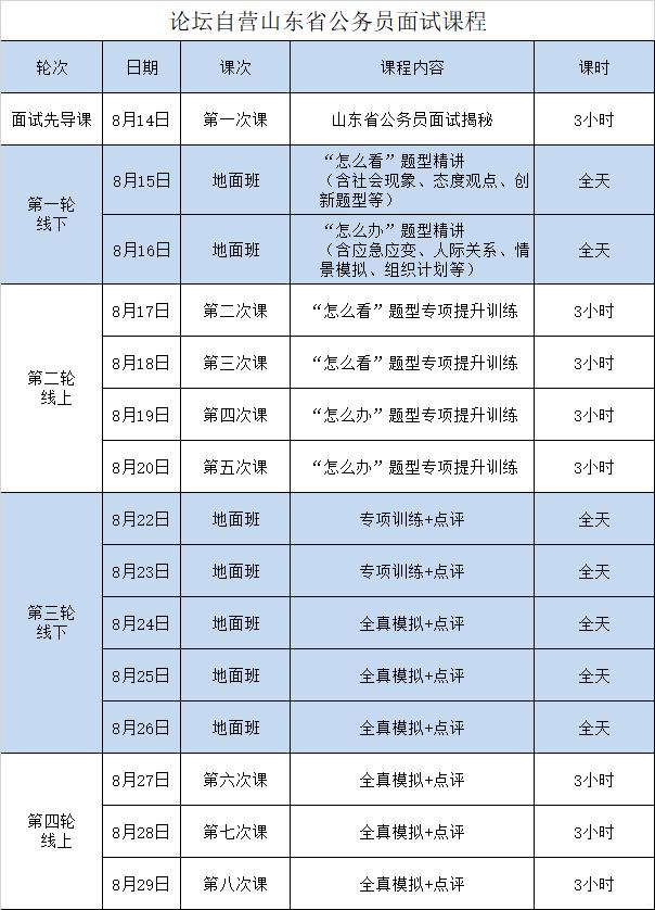论坛自营面试班山东省考.png