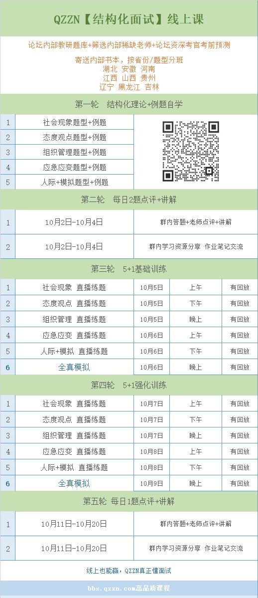 QZZN结构化课表.png