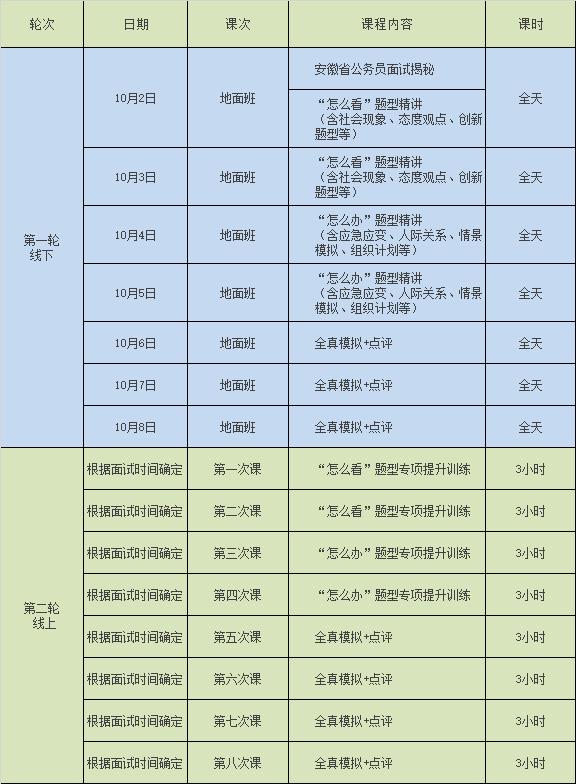 QZZN安徽线下班课表.png